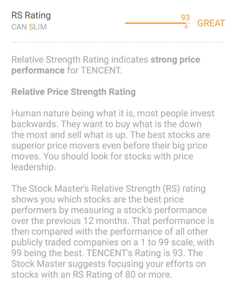 Relative Price Strength Rating
